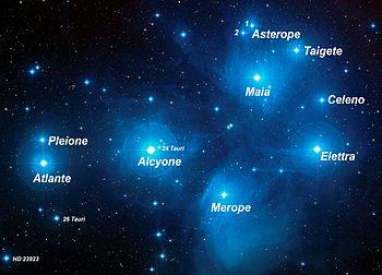 Alcyone – origine del nome